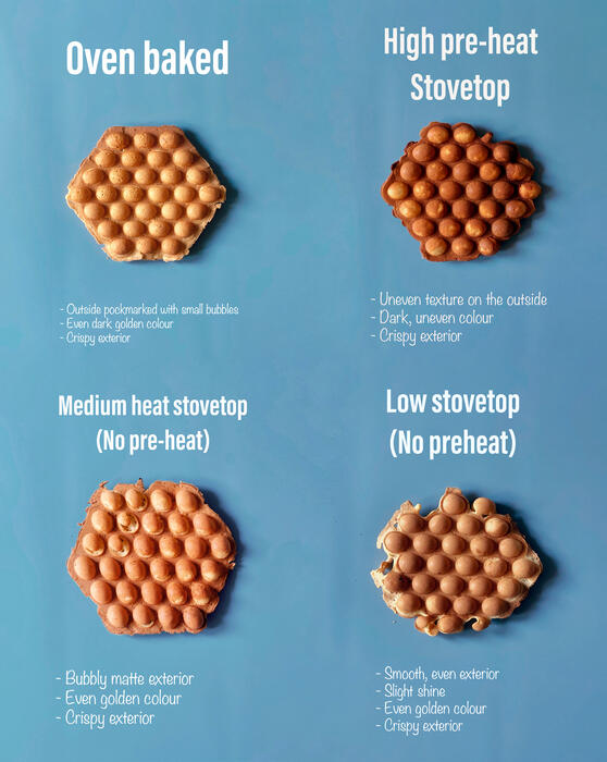 Infographic of different methods of cooking homemade egg waffles