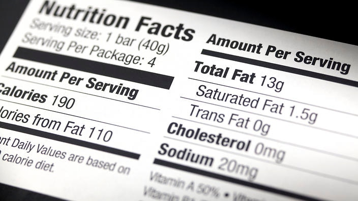 A nutritional panel: What's it all mean?