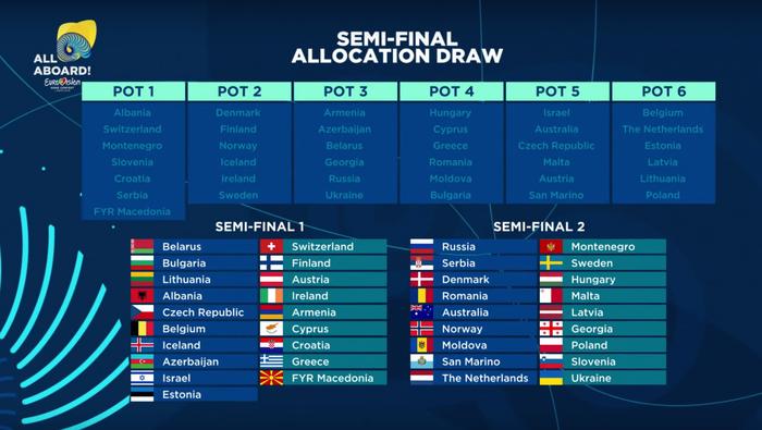 Eurovision 2018 semi final allocation