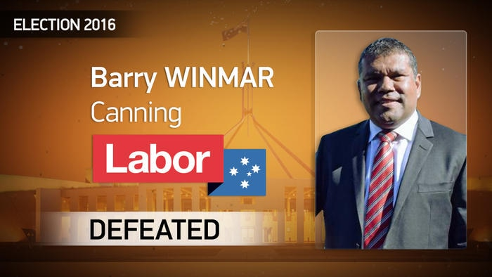 Barry Winmar defeated