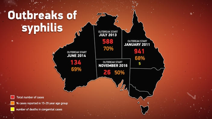 map of syphilis outbreak in northern Australia