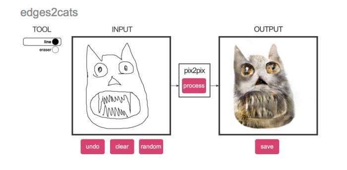Make Your Own Creepy Cat