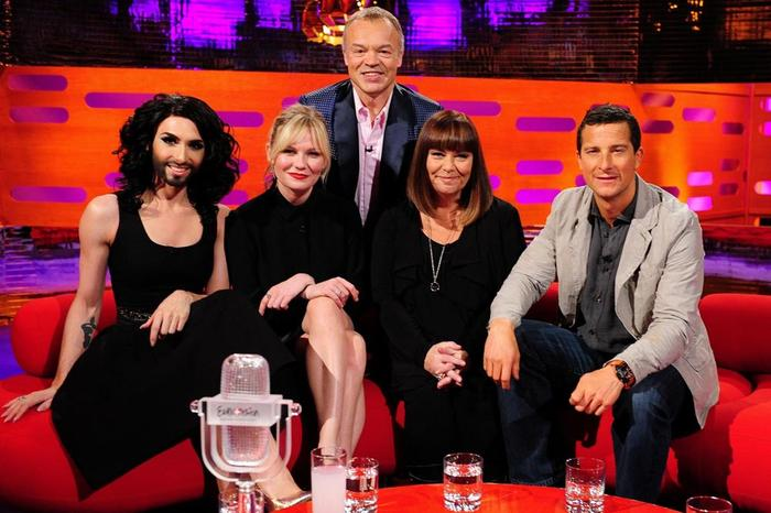 Conchita Wurst on the Graham Norton Show