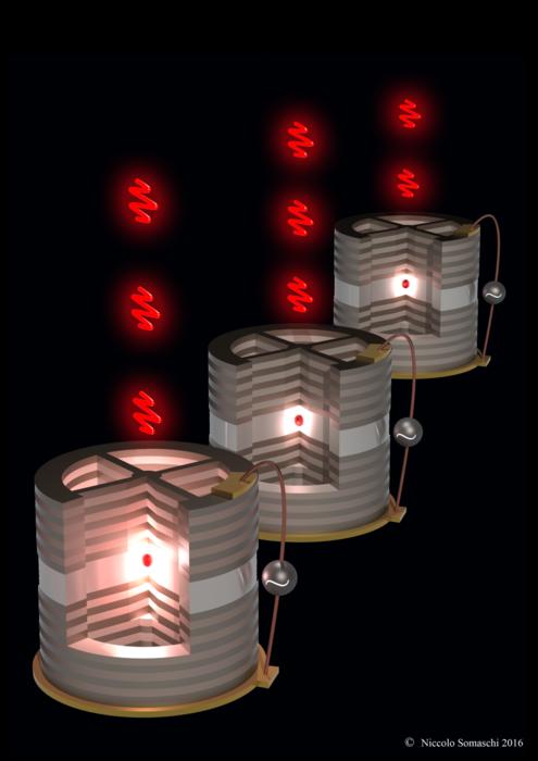quantum photon devices
