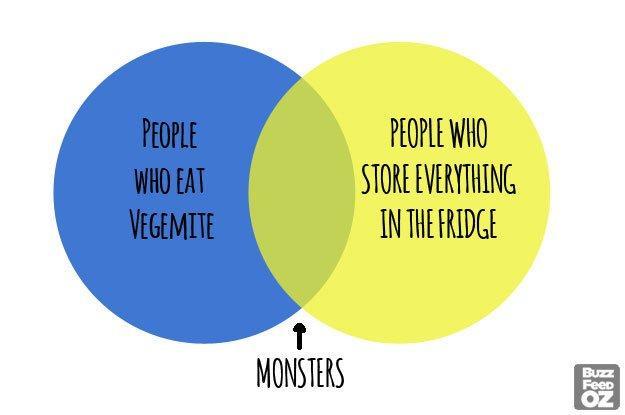 vegemite debate