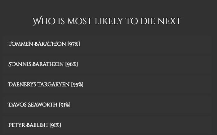 daenerys targaryen likely to die in game of thrones