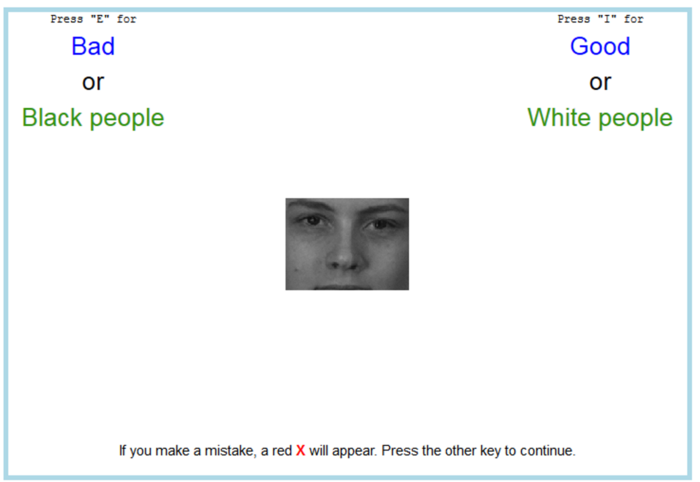 The Implicit Association Test (IAT)