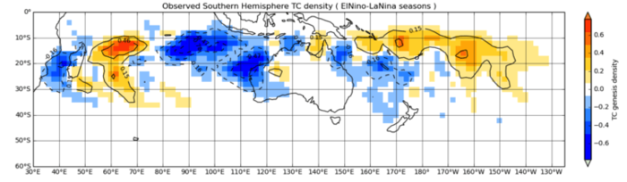 a graph showing cyclone density