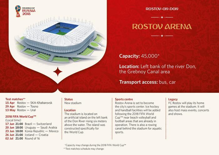 Rostov Arena - Infographic