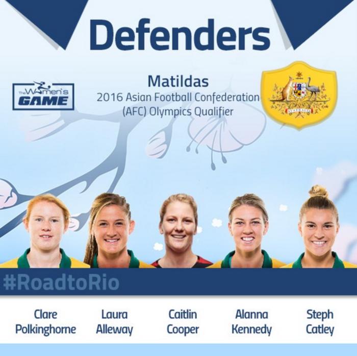 Matildas - Defenders