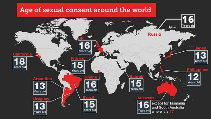 Age of sexual consent around the world.